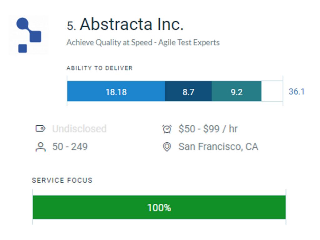 Clutch.co reconoce a Abstracta como una de las principales empresas de pruebas de software en 2019