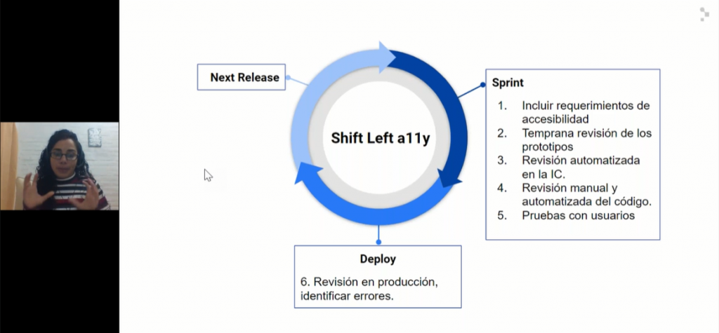 ¿Qué es Shift Left accessibility? Webinar gratuito con Lisandra Armas, QE Lead en Abstracta
