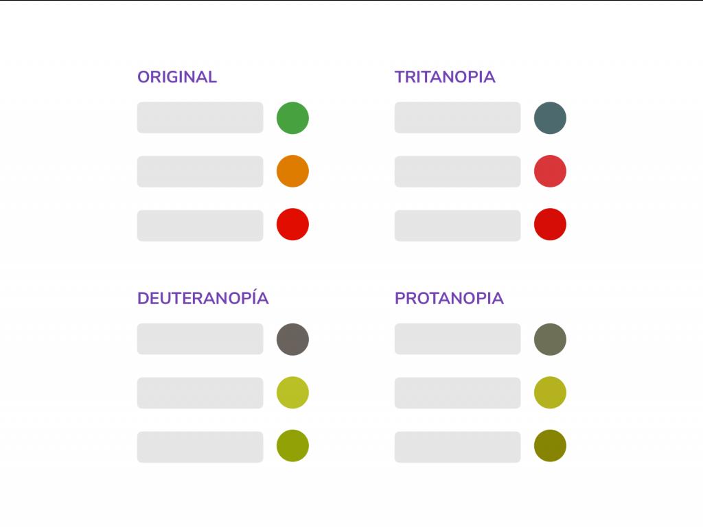 Uso de colores para representar estados o categorías dentro de un texto