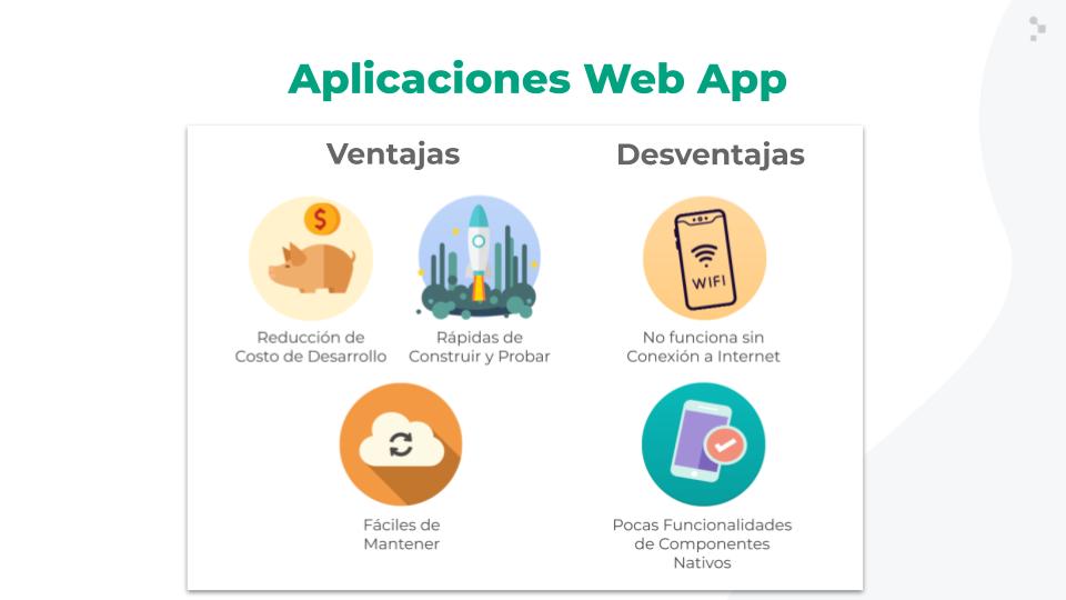 Ventajas y desventajas de las aplicaciones web