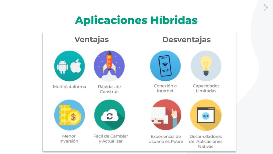 Ventajas y desventajas de las aplicaciones híbridas