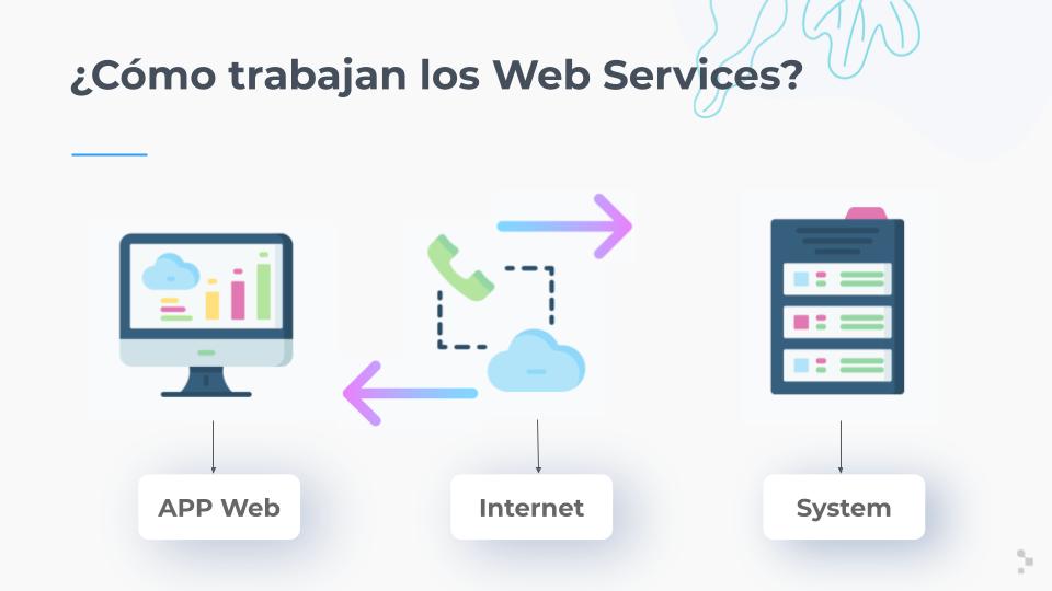 ¿Qué es y cómo funcionan los Web Services?