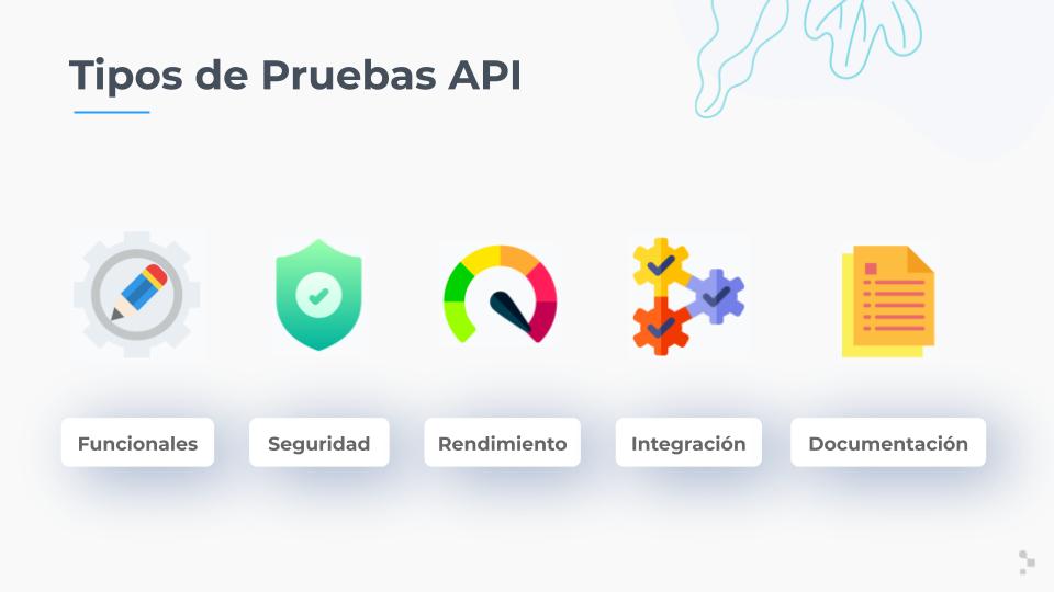 Tipos de Pruebas API